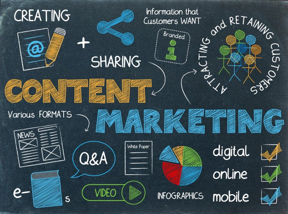 Aligning your search marketing efforts through content strategies