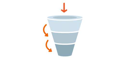 Identifying leads at each stage of the sales funnel
