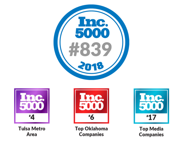 ConsumerAffairs - 2018 Inc. 5000 Honoree